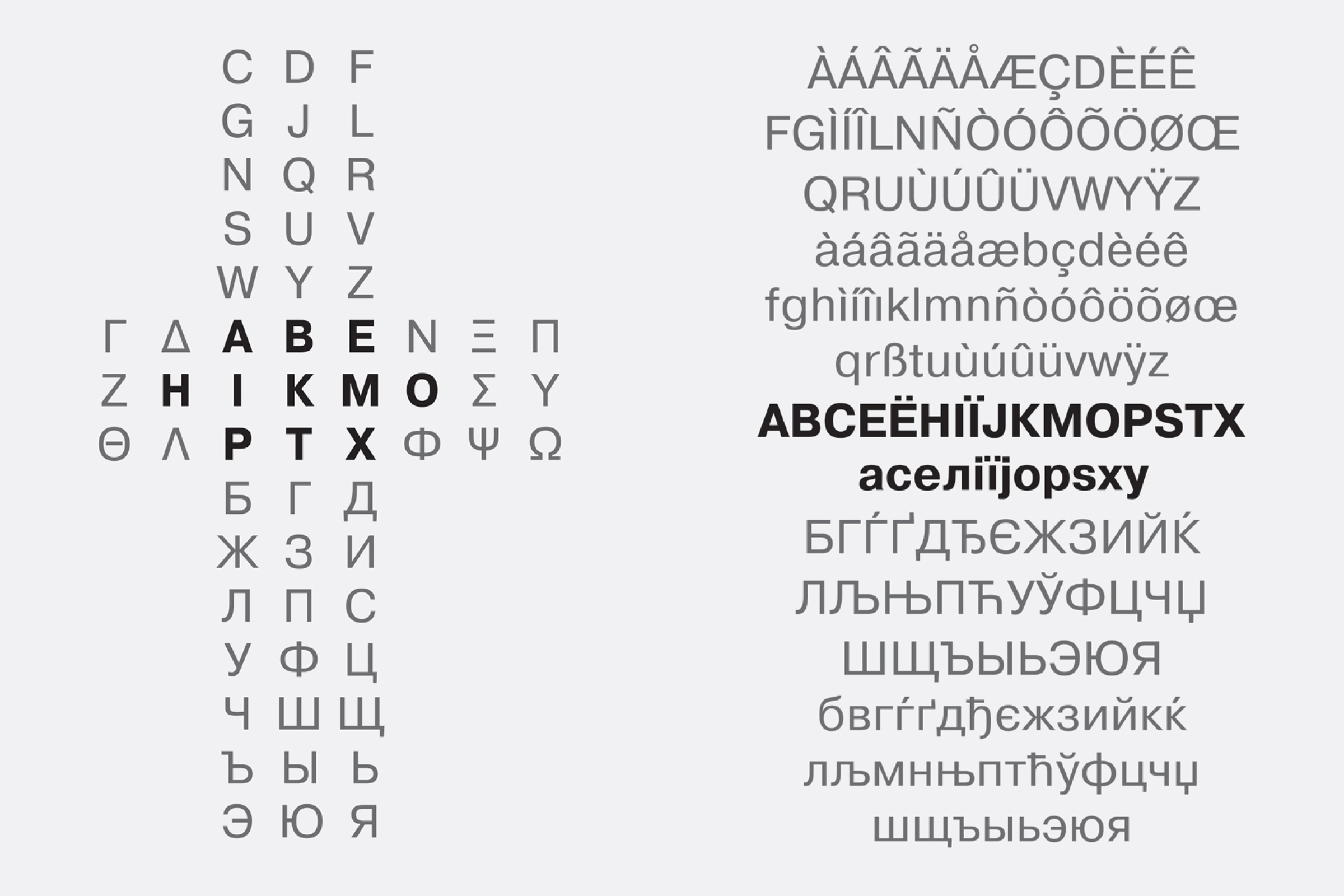Type Journal On The Appearance And Development Of Cyrillic Letterforms